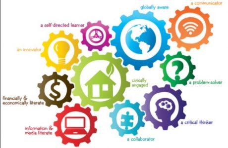 prinsip pembelajaran abad 21
