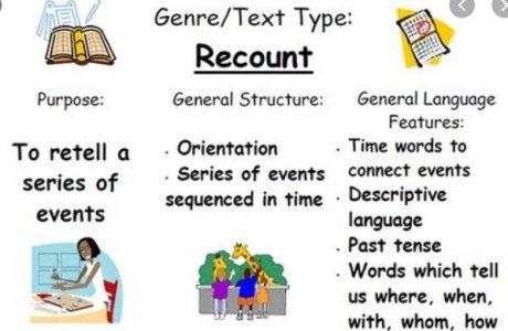 materi recount text kelas 8 smp
