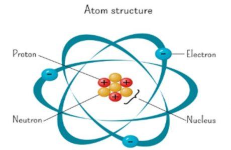 partikel proton